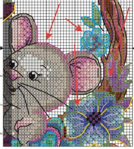 Бэкстич на схеме для вышивки. Разными линиями указаны разные цвета мулине